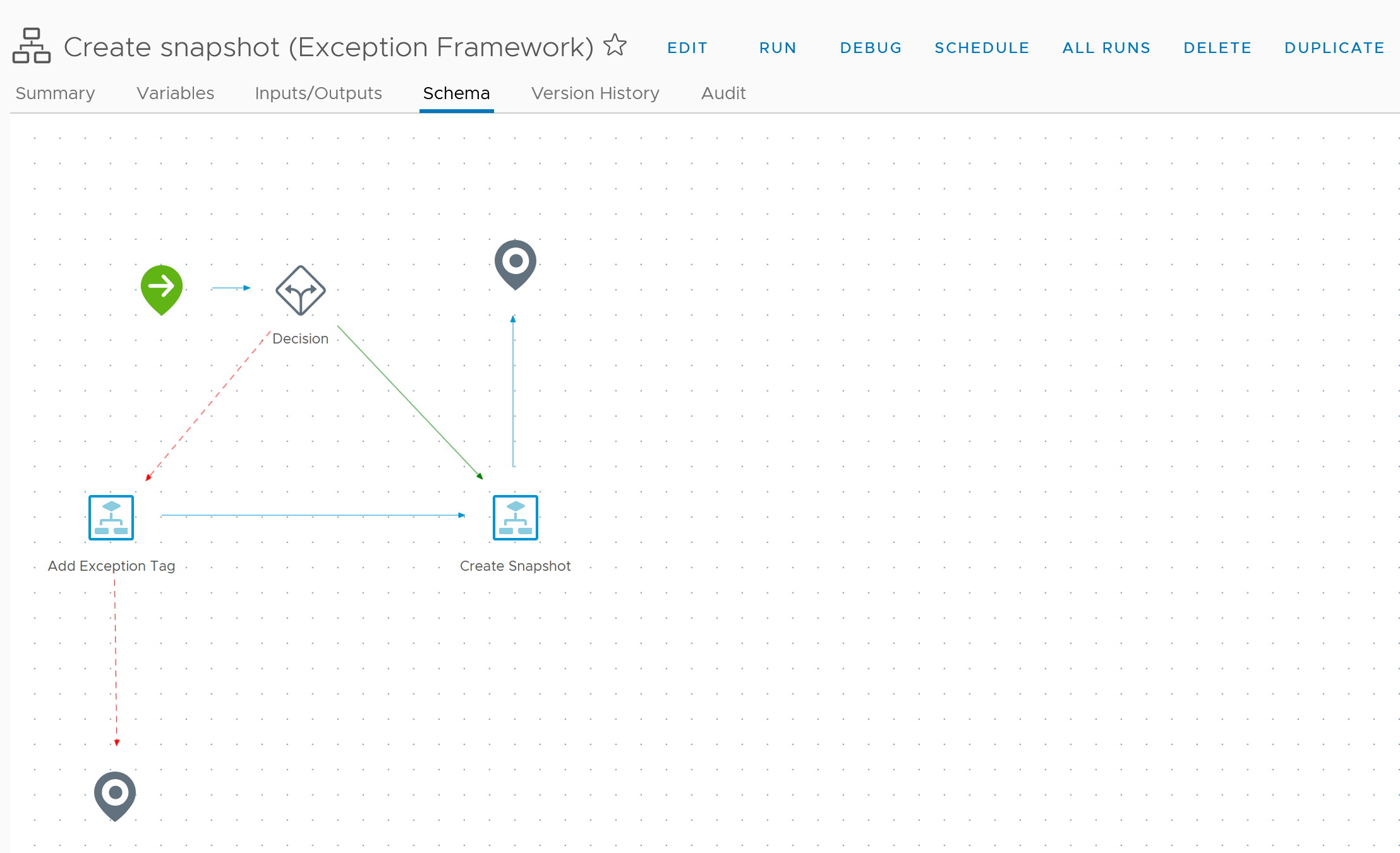 Main Workflow